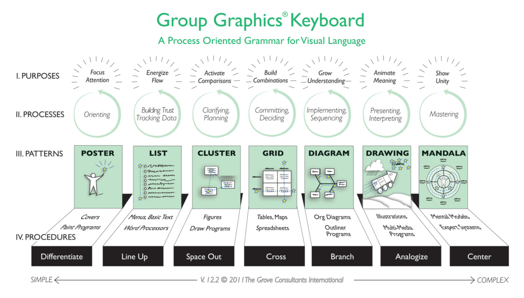 Group Graphics Keyboard